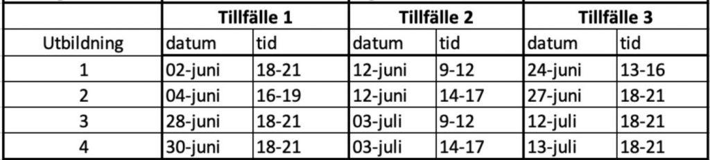 Datum och tider för kursen